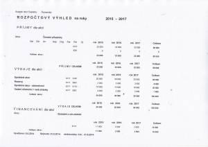 Rozpočtový výhled 2015 - 2017 (1)